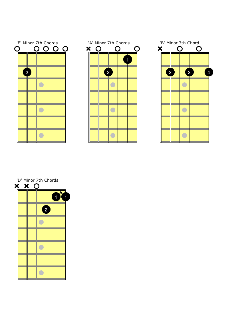 Open 7th chords minor 7th chords minor 7th hexwebz Choice Image